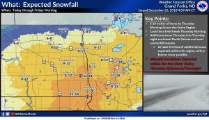 Snow expectation
